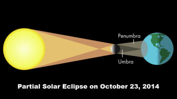 Earth and Space Weather News October 22, 2014: Solar Eclipse, Flare Watch