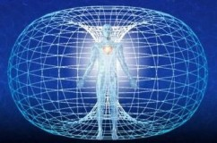 Lifting the Veil of Duality: 3 Key Practices of Self-Mastery Heart-energy-field-242x160