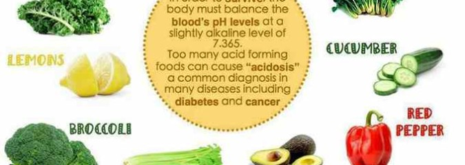 Balance Your Body's Ph (and Age Less!) When You Eat These 8 Plant-Based Alkaline Foods