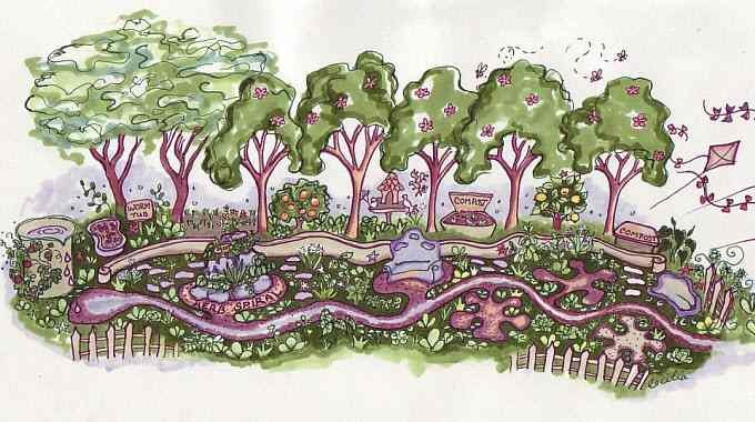 Permaculture – What It Is and Why It's So Important