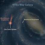 Magnetic Storm Watch, Newfound Exoplanet, Self-Interacting Dark Matter | S0 News April 15, 2015