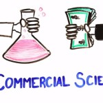 The War on Science: Funding Cuts, Research Findings Censored, Focus on Profits and More