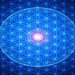 Breaking News in the Area of Unified Physics and Human Consciousness