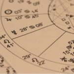Here's What the 12 Houses of Your Astrological Birth Chart Mean (and How They Affect Your Life)